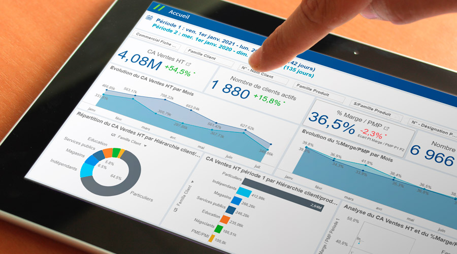 Analytical dashboards